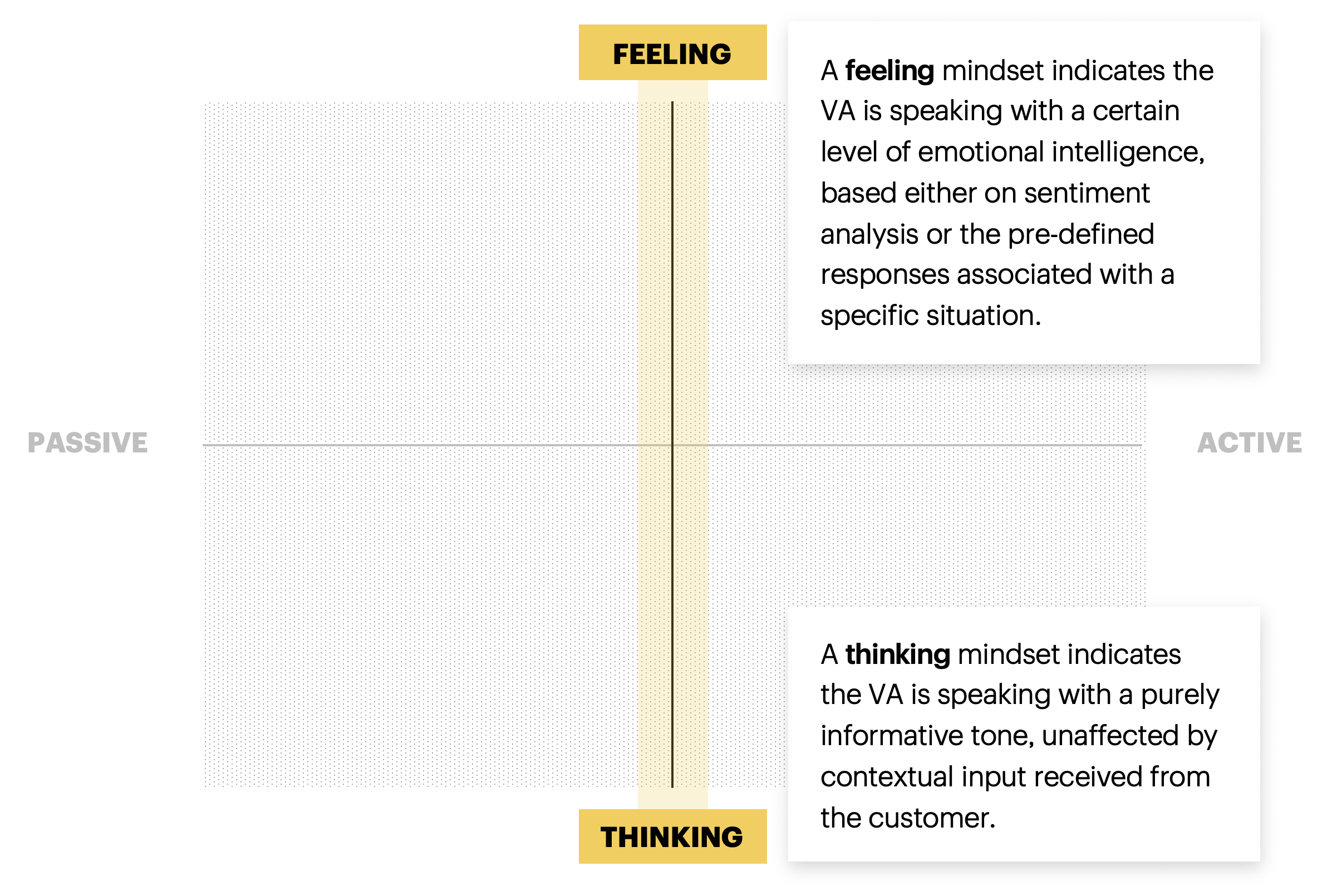 sprint_mindsets_axis