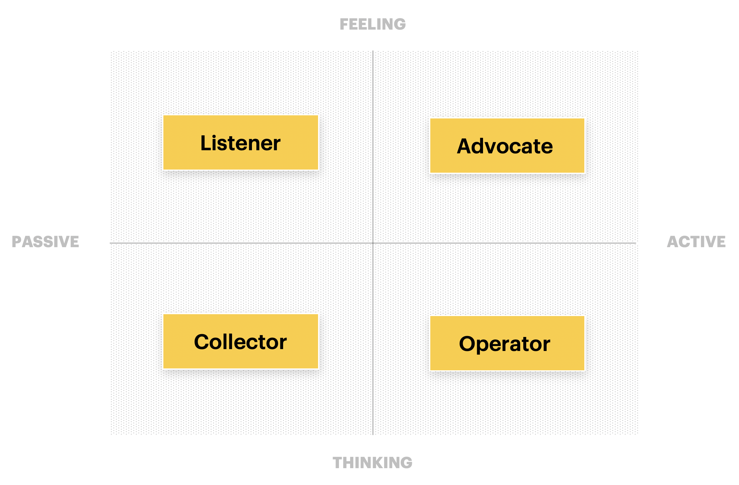 sprint_mindsets_quadrants